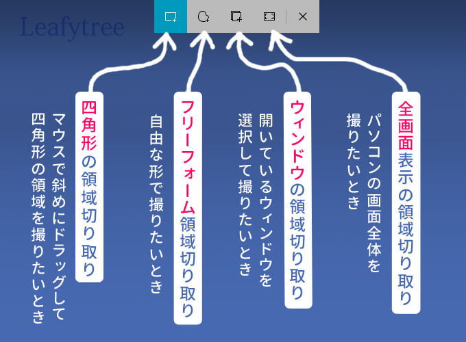 スクリーンショットのモードは4種類